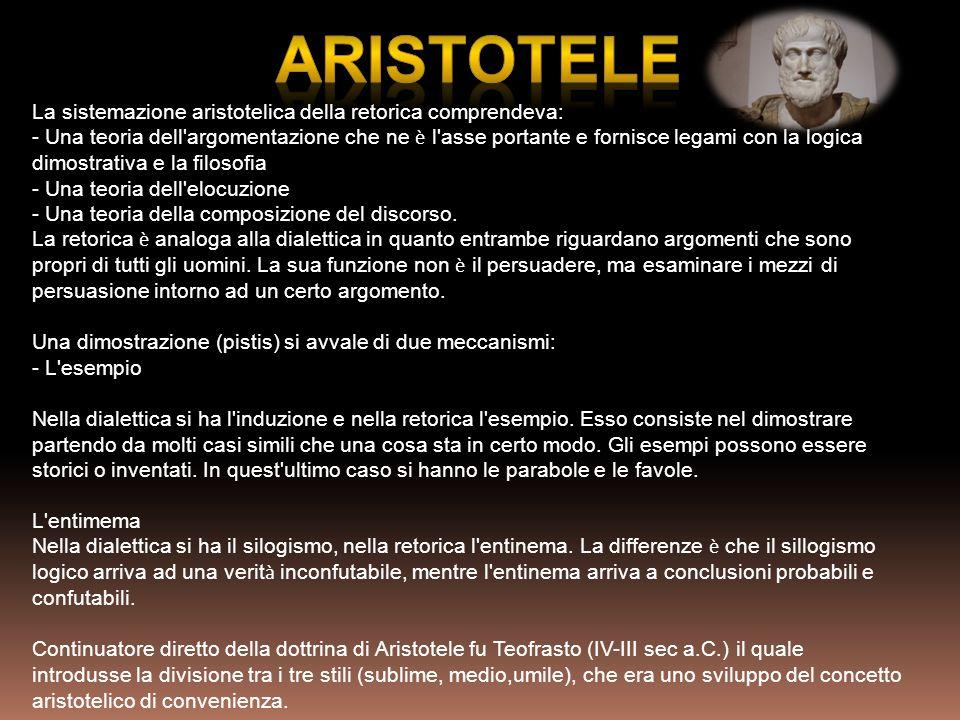 La sistemazione aristotelica della retorica comprendeva: - Una teoria dell'argomentazione che ne è l'asse portante e fornisce legami con la logica dim