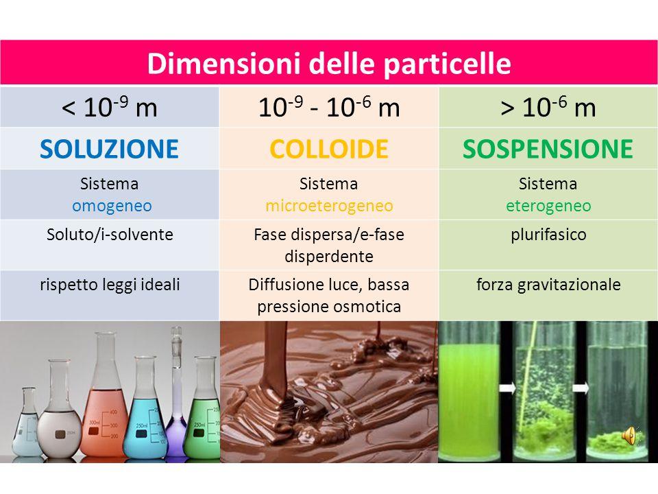PROPRIETA' delle SOSTANZE e TECNICHE di SEPARAZIONE Dimensioni delle particelle (vagliatura, filtrazione) Densità (decantazione, levigazione, centrifu