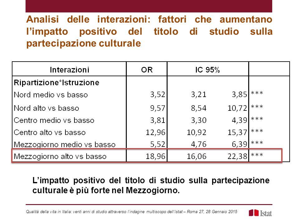 Analisi delle interazioni: fattori che aumentano l'impatto positivo del titolo di studio sulla partecipazione culturale L'impatto positivo del titolo