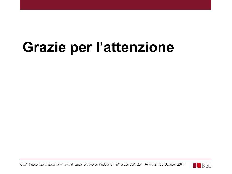 Grazie per l'attenzione Qualità della vita in Italia: venti anni di studio attraverso l'indagine multiscopo dell'Istat – Roma 27, 28 Gennaio 2015