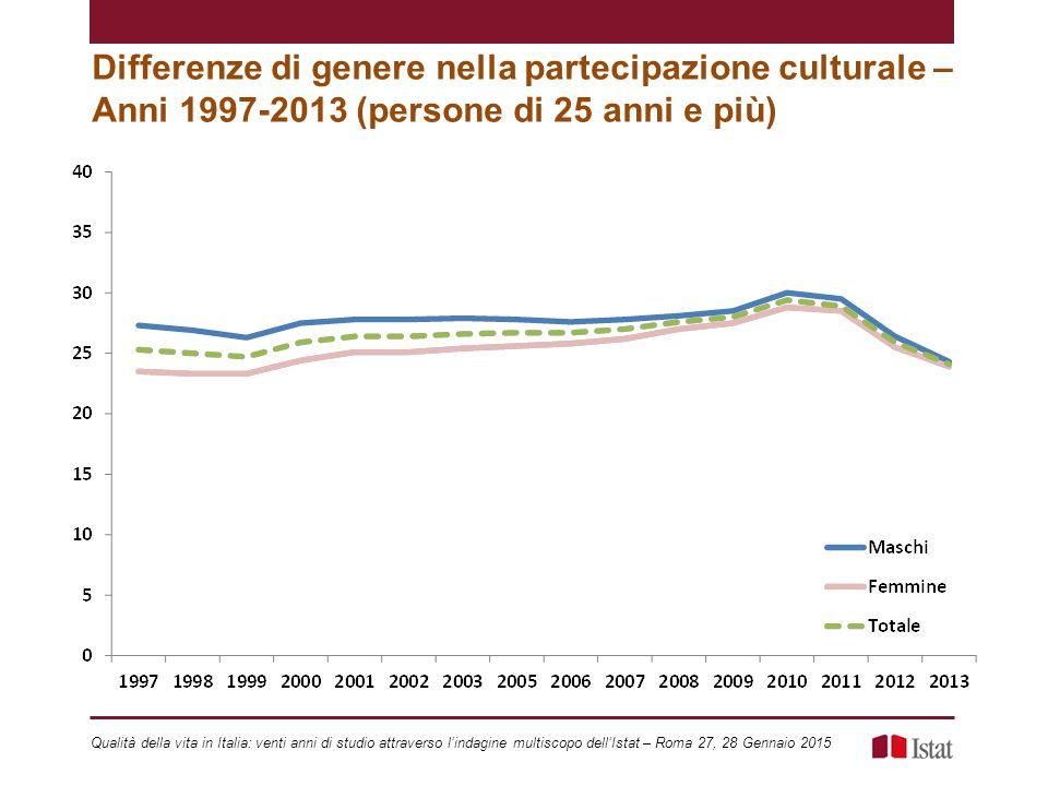 Differenze di genere nella partecipazione culturale – Anni 1997-2013 (persone di 25 anni e più) Qualità della vita in Italia: venti anni di studio attraverso l'indagine multiscopo dell'Istat – Roma 27, 28 Gennaio 2015