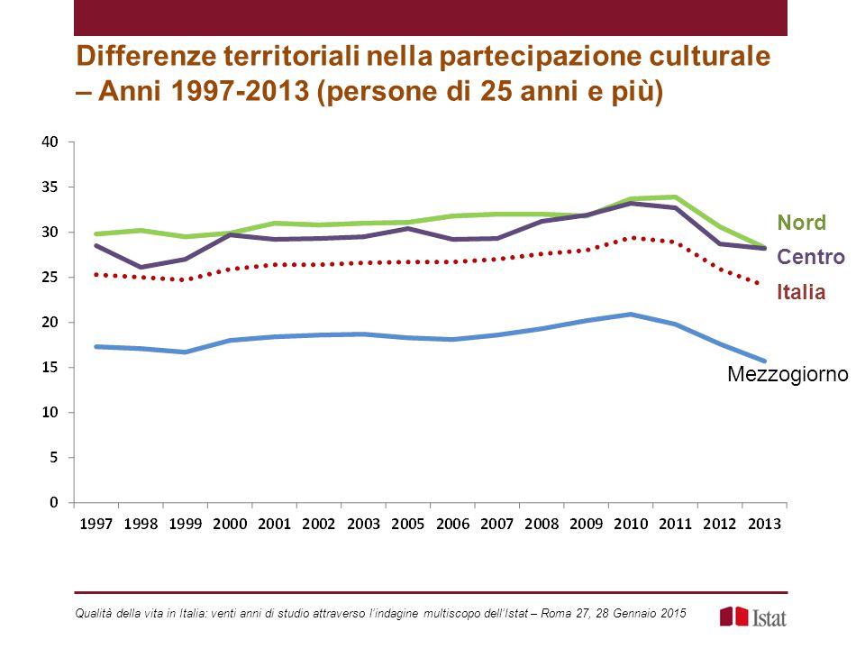 Differenze territoriali nella partecipazione culturale – Anni 1997-2013 (persone di 25 anni e più) Nord Centro Italia Mezzogiorno Qualità della vita in Italia: venti anni di studio attraverso l'indagine multiscopo dell'Istat – Roma 27, 28 Gennaio 2015