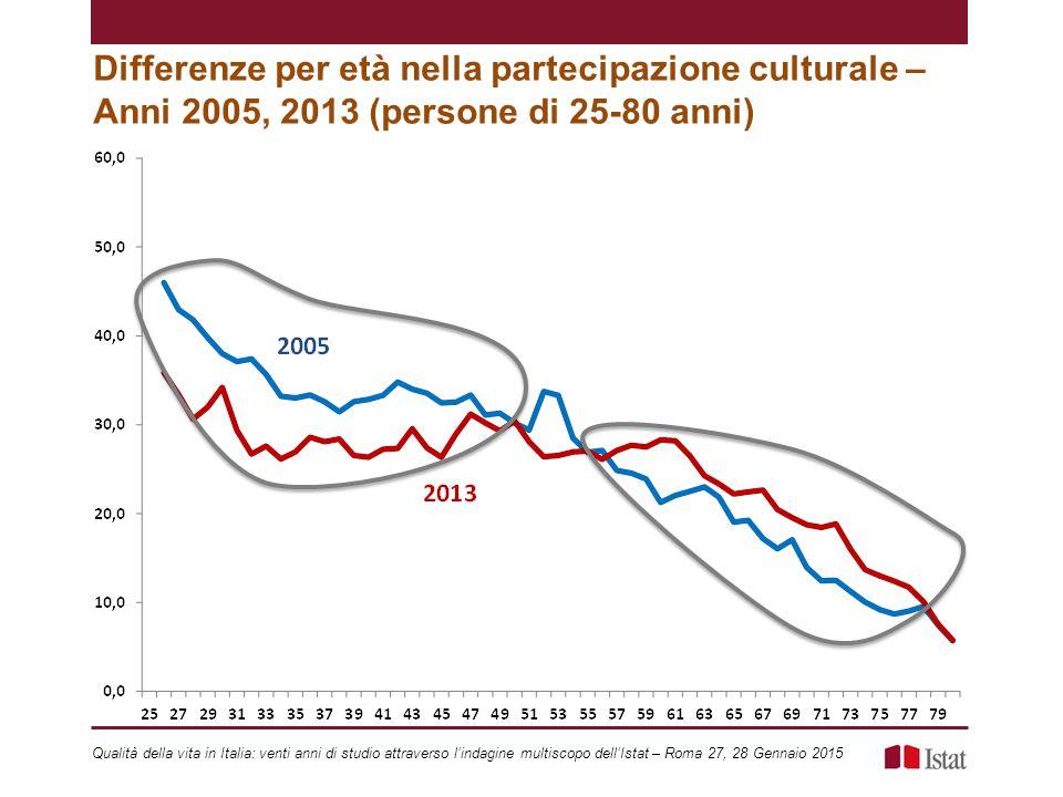 Differenze per età nella partecipazione culturale – Anni 2005, 2013 (persone di 25-80 anni) Qualità della vita in Italia: venti anni di studio attraverso l'indagine multiscopo dell'Istat – Roma 27, 28 Gennaio 2015