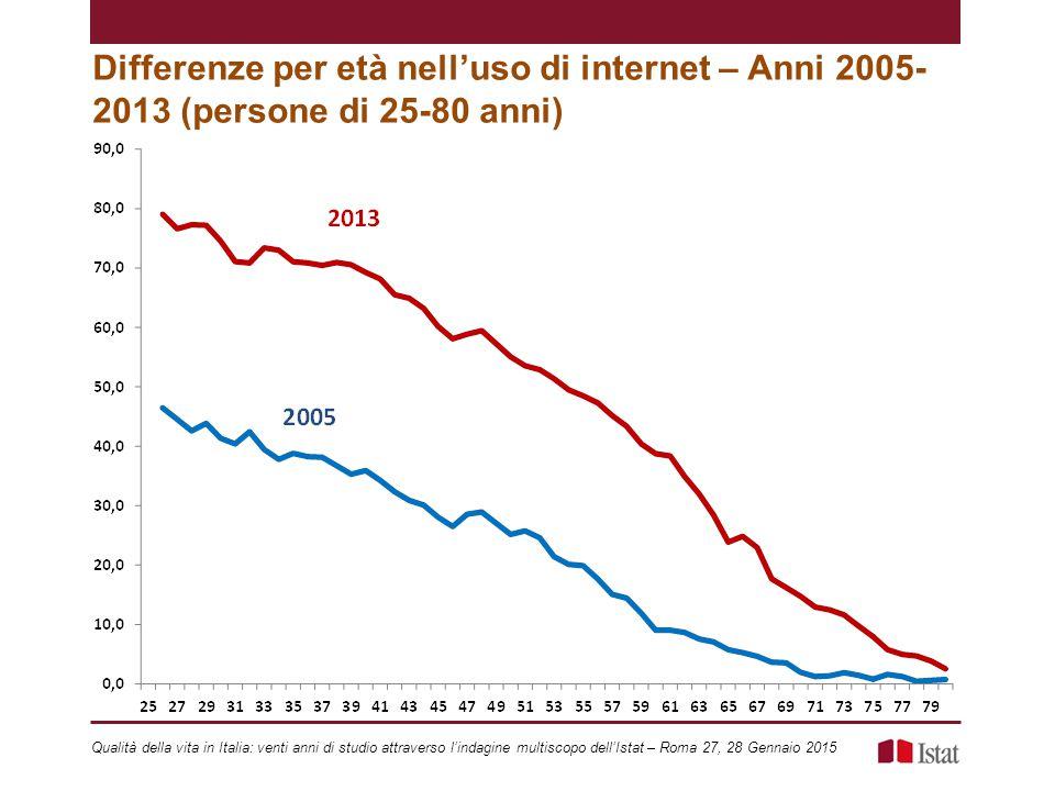 Differenze per età nell'uso di internet – Anni 2005- 2013 (persone di 25-80 anni) Qualità della vita in Italia: venti anni di studio attraverso l'indagine multiscopo dell'Istat – Roma 27, 28 Gennaio 2015