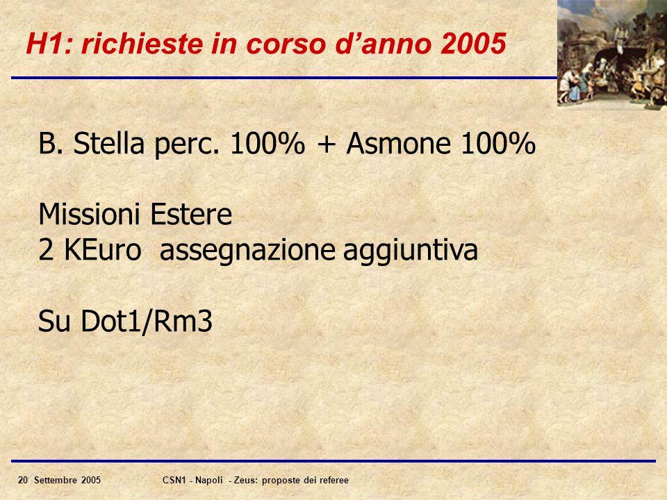 20 Settembre 2005CSN1 - Napoli - Zeus: proposte dei referee H1: richieste in corso d'anno 2005 B.