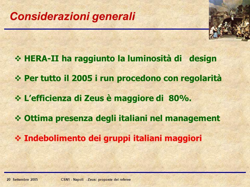 20 Settembre 2005CSN1 - Napoli - Zeus: proposte dei referee Considerazioni generali  HERA-II ha raggiunto la luminosità di design  Per tutto il 2005 i run procedono con regolarità  L'efficienza di Zeus è maggiore di 80%.