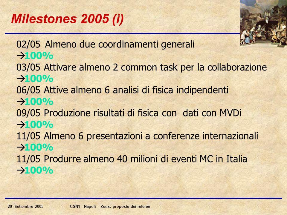 20 Settembre 2005CSN1 - Napoli - Zeus: proposte dei referee Milestones 2005 (i) 02/05Almeno due coordinamenti generali  100% 03/05 Attivare almeno 2 common task per la collaborazione  100% 06/05 Attive almeno 6 analisi di fisica indipendenti  100% 09/05 Produzione risultati di fisica con dati con MVDi  100% 11/05 Almeno 6 presentazioni a conferenze internazionali  100% 11/05 Produrre almeno 40 milioni di eventi MC in Italia  100%
