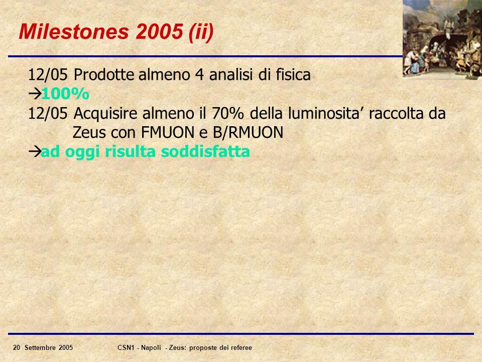 20 Settembre 2005CSN1 - Napoli - Zeus: proposte dei referee Milestones 2005 (ii) 12/05 Prodotte almeno 4 analisi di fisica  100% 12/05 Acquisire almeno il 70% della luminosita' raccolta da Zeus con FMUON e B/RMUON  ad oggi risulta soddisfatta