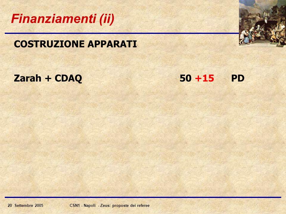 20 Settembre 2005CSN1 - Napoli - Zeus: proposte dei referee Finanziamenti (ii) COSTRUZIONE APPARATI Zarah + CDAQ 50 +15 PD