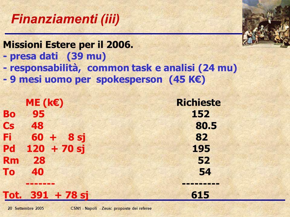 20 Settembre 2005CSN1 - Napoli - Zeus: proposte dei referee Finanziamenti (iii) Missioni Estere per il 2006.