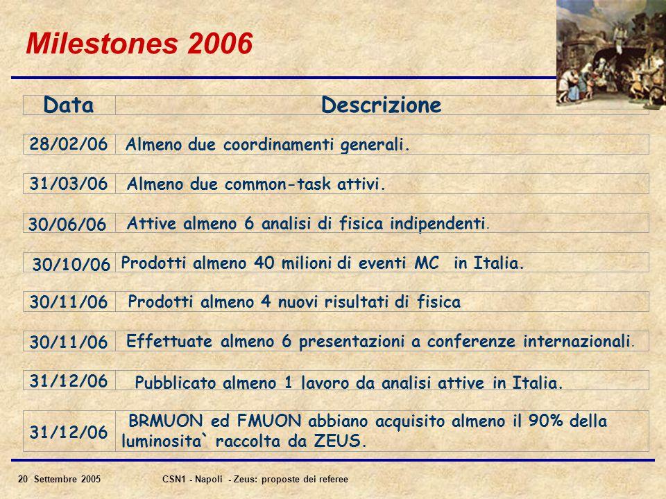 20 Settembre 2005CSN1 - Napoli - Zeus: proposte dei referee Milestones 2006 DataDescrizione 28/02/06 Almeno due coordinamenti generali.