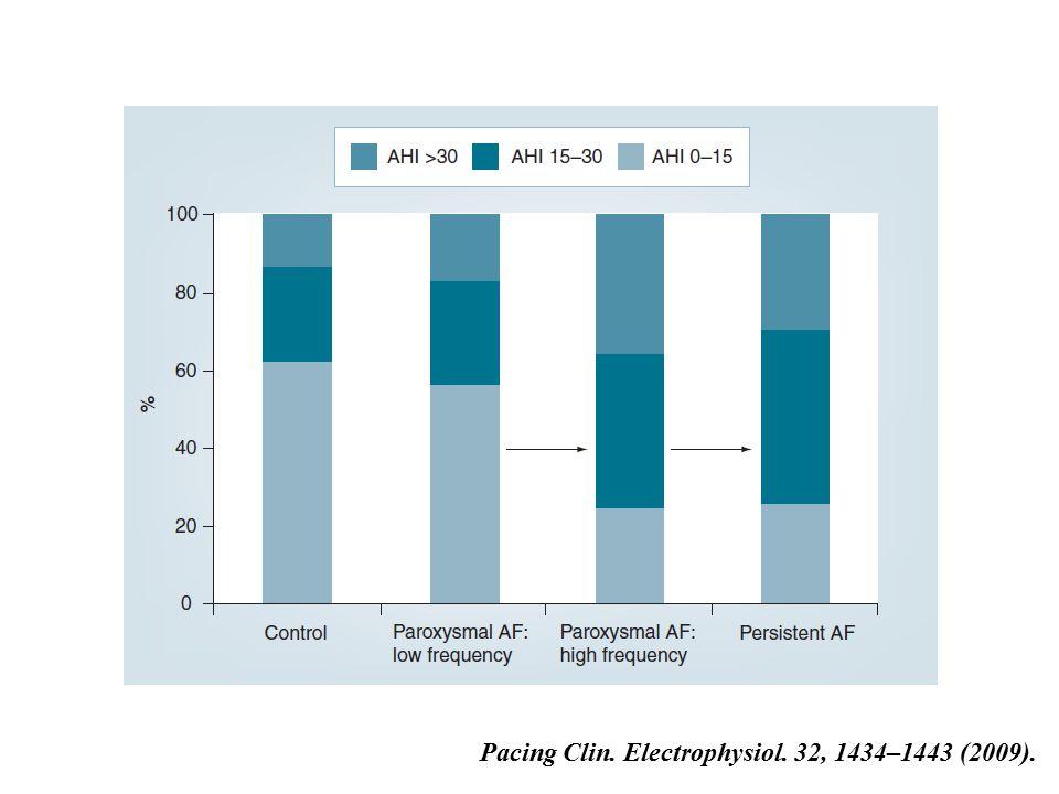 Pacing Clin. Electrophysiol. 32, 1434–1443 (2009).