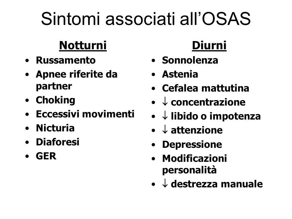 Sintomi associati all'OSAS Notturni Russamento Apnee riferite da partner Choking Eccessivi movimenti Nicturia Diaforesi GER Diurni Sonnolenza Astenia
