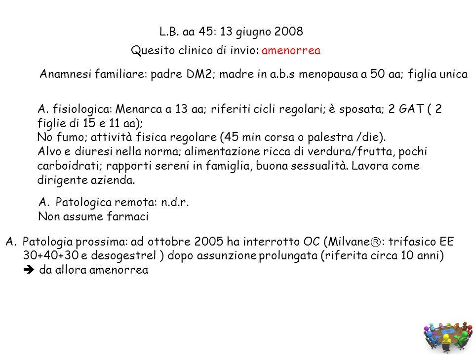 Luglio 2006Ottobre 20062008 FSH (U/L) in ffp (3-9) 75.9 - LH (U/L) in ffp (0.6-9) 4.82.30.3 PRL (mU/L) (46-642) 154216 - TSH (mU/L) (0.35-5.5) 1.120.90.77 fT4 (ng/dL) (0.61-1.25)0.891.170.76 fT3 (pg/mL) (2.3-4.2)- - 1.86 Esami precedenti (tutti fatti in amenorrea) Cosa vi insospettisce.