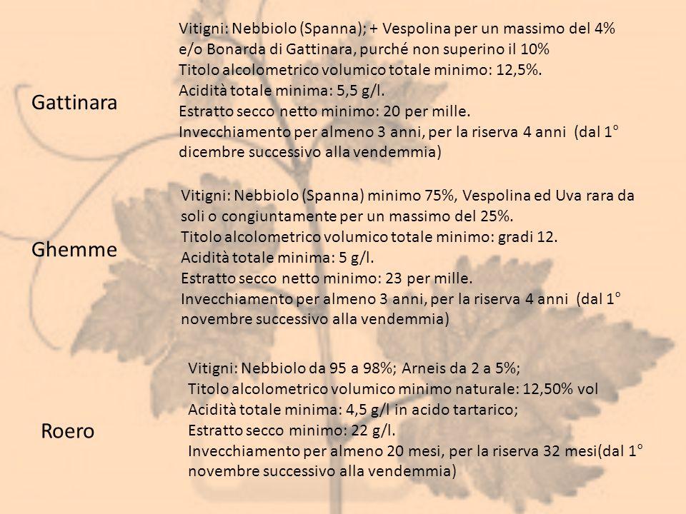 Vitigni: Nebbiolo (Spanna); + Vespolina per un massimo del 4% e/o Bonarda di Gattinara, purché non superino il 10% Titolo alcolometrico volumico total