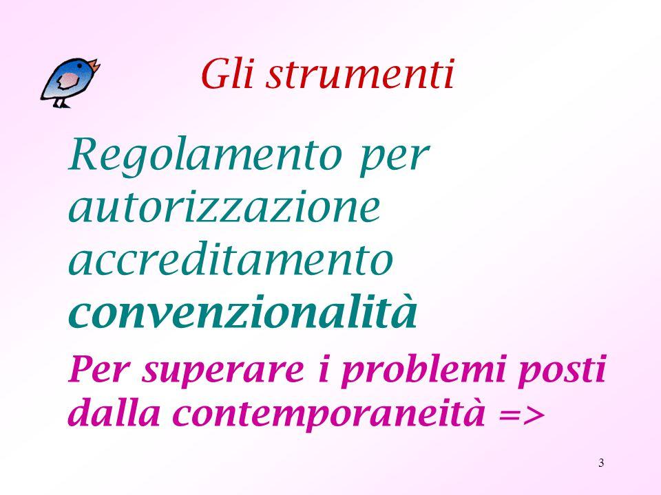 3 Gli strumenti Regolamento per autorizzazione accreditamento convenzionalità Per superare i problemi posti dalla contemporaneità =>