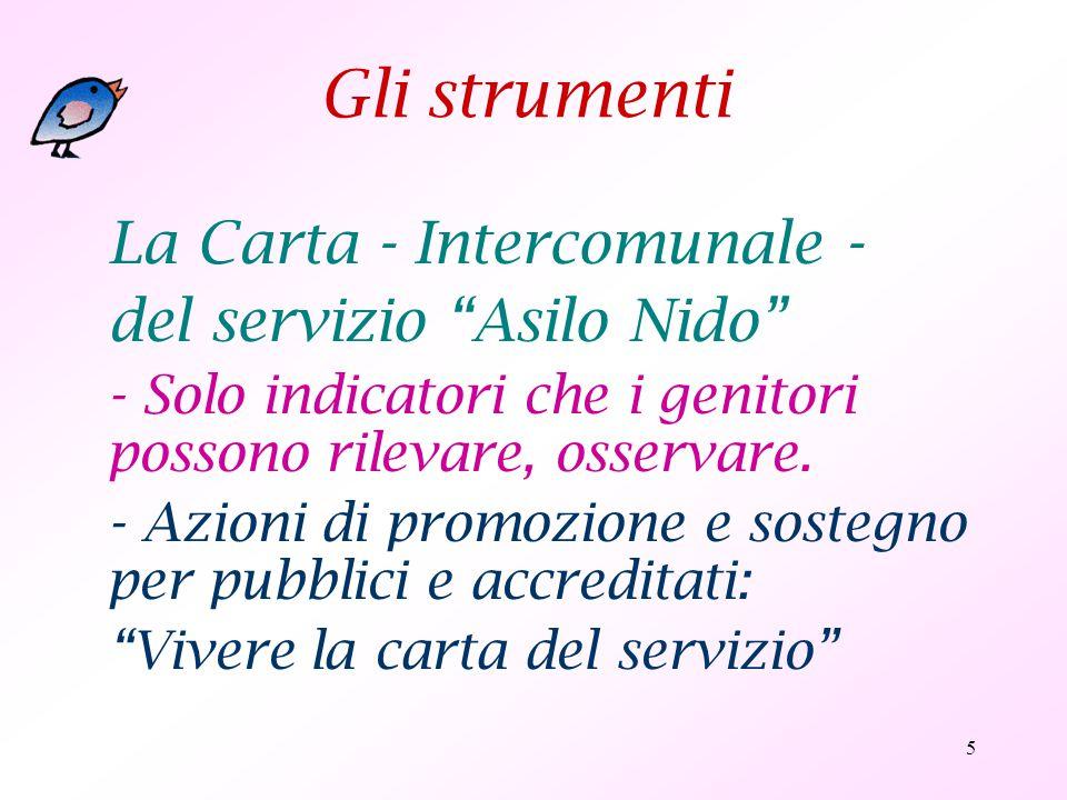 """5 Gli strumenti La Carta - Intercomunale - del servizio """"Asilo Nido"""" - Solo indicatori che i genitori possono rilevare, osservare. - Azioni di promozi"""