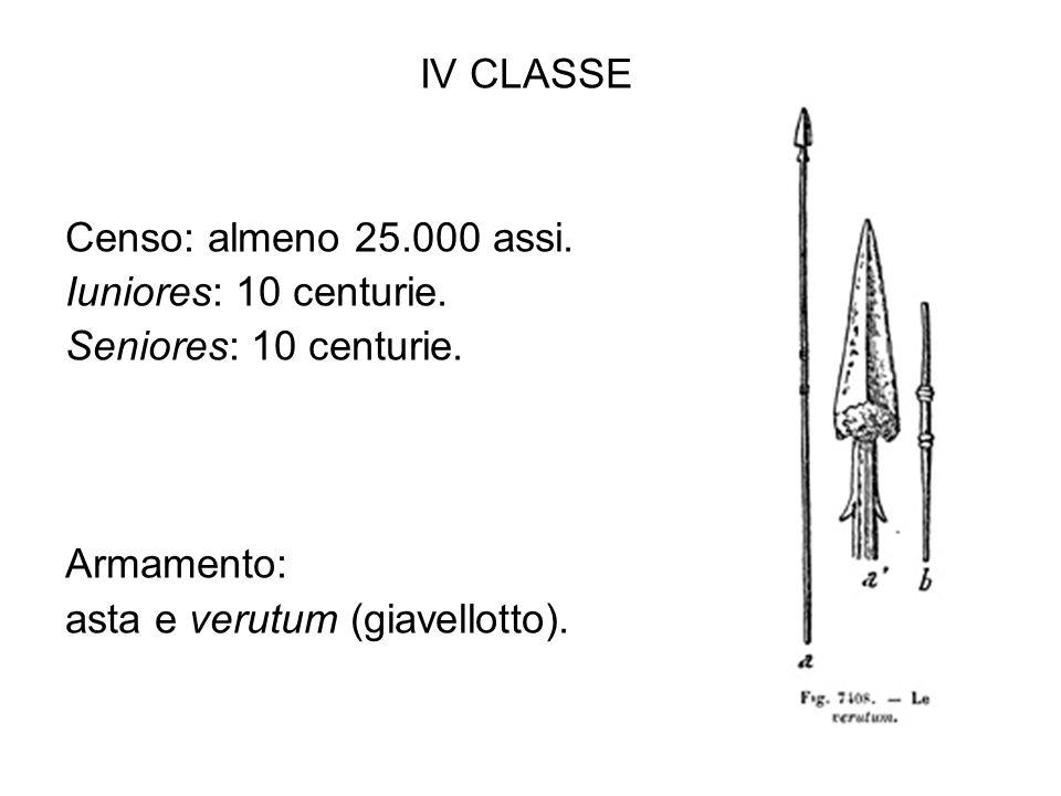 IV CLASSE Censo: almeno 25.000 assi. Iuniores: 10 centurie. Seniores: 10 centurie. Armamento: asta e verutum (giavellotto).