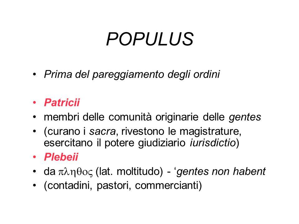 POPULUS Prima del pareggiamento degli ordini Patricii membri delle comunità originarie delle gentes (curano i sacra, rivestono le magistrature, eserci