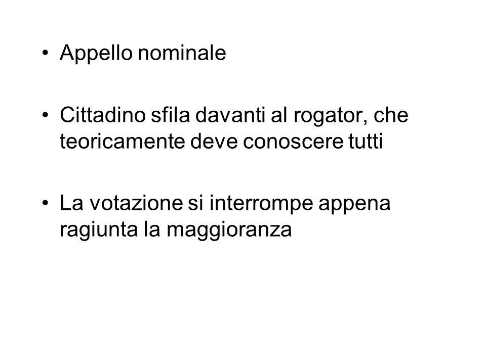 Appello nominale Cittadino sfila davanti al rogator, che teoricamente deve conoscere tutti La votazione si interrompe appena ragiunta la maggioranza