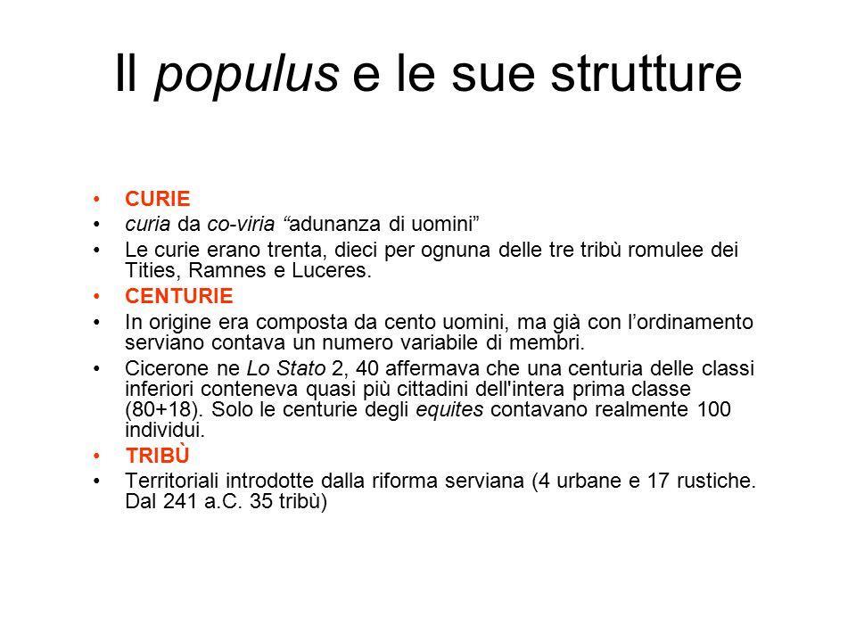 """Il populus e le sue strutture CURIE curia da co-viria """"adunanza di uomini"""" Le curie erano trenta, dieci per ognuna delle tre tribù romulee dei Tities,"""