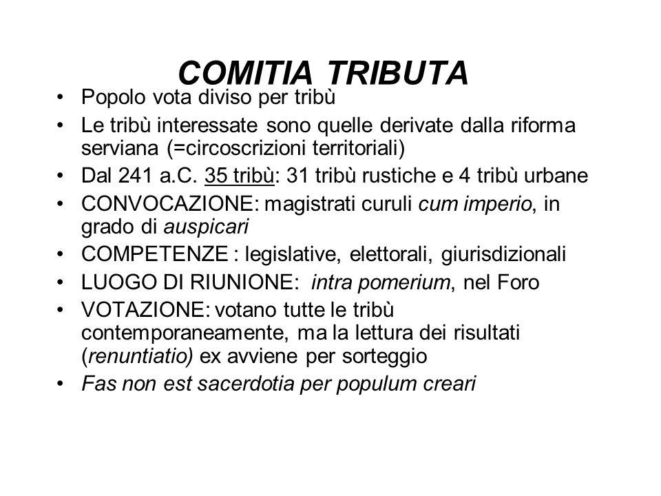 COMITIA TRIBUTA Popolo vota diviso per tribù Le tribù interessate sono quelle derivate dalla riforma serviana (=circoscrizioni territoriali) Dal 241 a