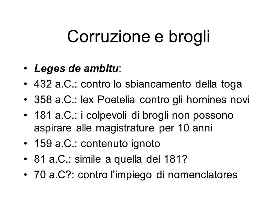 Corruzione e brogli Leges de ambitu: 432 a.C.: contro lo sbiancamento della toga 358 a.C.: lex Poetelia contro gli homines novi 181 a.C.: i colpevoli