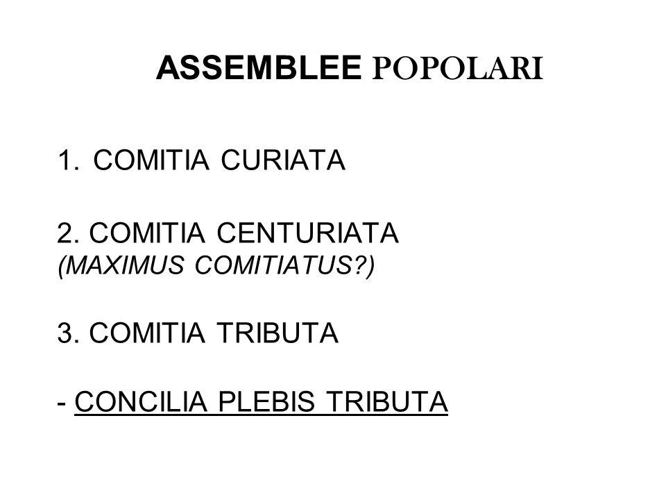 1. COMITIA CURIATA 2. COMITIA CENTURIATA (MAXIMUS COMITIATUS?) 3. COMITIA TRIBUTA - CONCILIA PLEBIS TRIBUTA ASSEMBLEE POPOLARI
