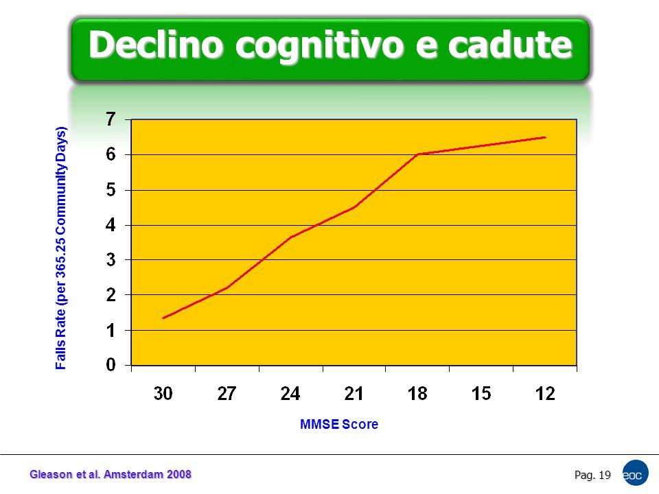 Pag.19 Declino cognitivo e cadute Falls Rate (per 365.25 Community Days) MMSE Score Gleason et al.