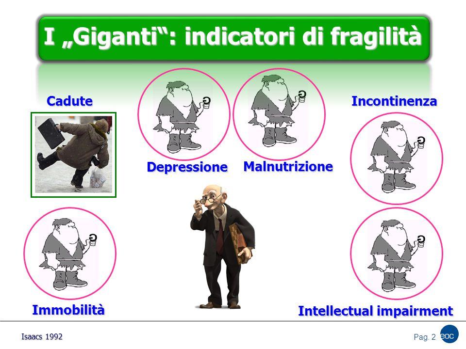 "I ""Giganti : indicatori di fragilità Immobilità CaduteIncontinenza Intellectual impairment Depressione Malnutrizione Isaacs 1992 Pag."