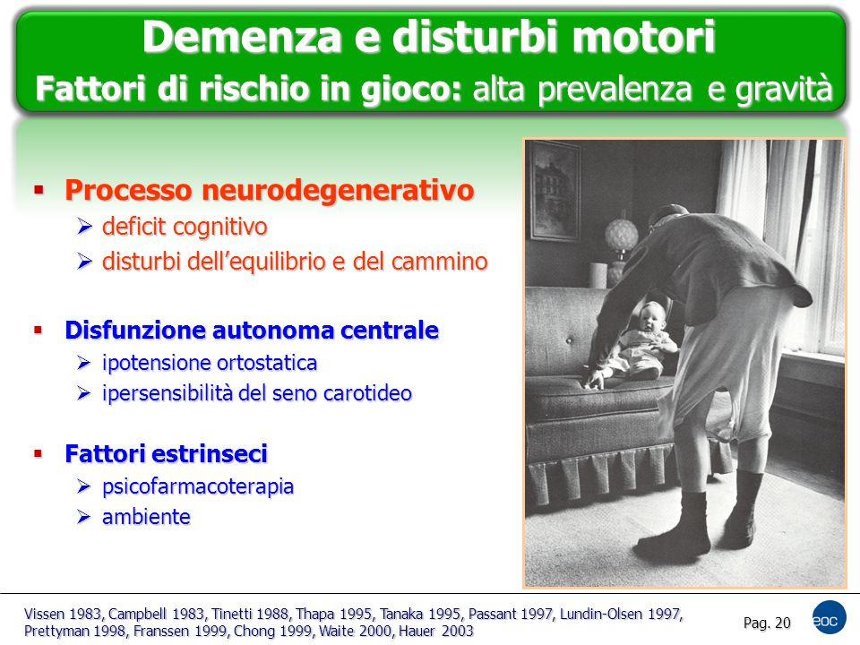 Pag. 20 Demenza e disturbi motori Fattori di rischio in gioco: alta prevalenza e gravità  Processo neurodegenerativo  deficit cognitivo  disturbi d