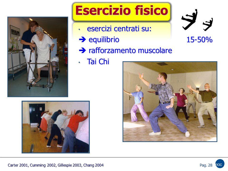 Esercizio fisico esercizi centrati su: esercizi centrati su: equilibrio  equilibrio rafforzamento muscolare  rafforzamento muscolare Tai Chi Tai Chi 15-50% Carter 2001, Cumming 2002, Gillespie 2003, Chang 2004 Pag.
