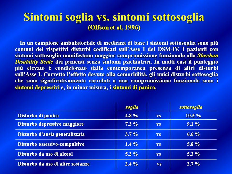 Sintomi soglia vs. sintomi sottosoglia (Olfson et al, 1996) In un campione ambulatoriale di medicina di base i sintomi sottosoglia sono più comuni dei