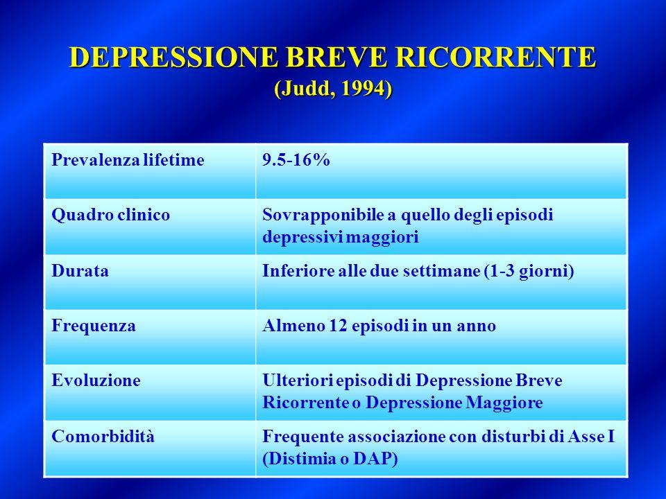 DEPRESSIONE BREVE RICORRENTE (Judd, 1994) Prevalenza lifetime9.5-16% Quadro clinicoSovrapponibile a quello degli episodi depressivi maggiori DurataInf