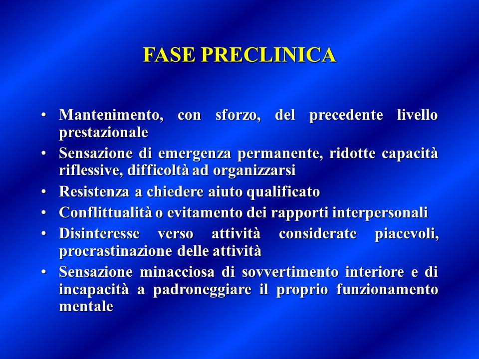 FASE PRECLINICA Mantenimento, con sforzo, del precedente livello prestazionaleMantenimento, con sforzo, del precedente livello prestazionale Sensazion