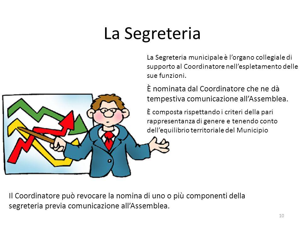 La Segreteria La Segreteria municipale è l'organo collegiale di supporto al Coordinatore nell'espletamento delle sue funzioni.