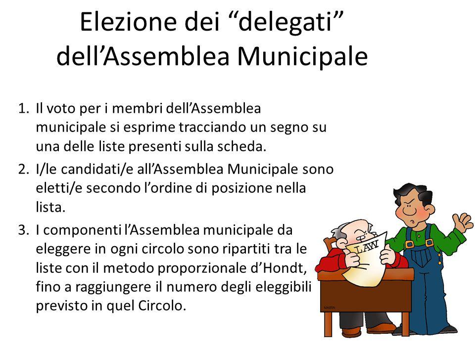 Elezione dei delegati dell'Assemblea Municipale 1.Il voto per i membri dell'Assemblea municipale si esprime tracciando un segno su una delle liste presenti sulla scheda.