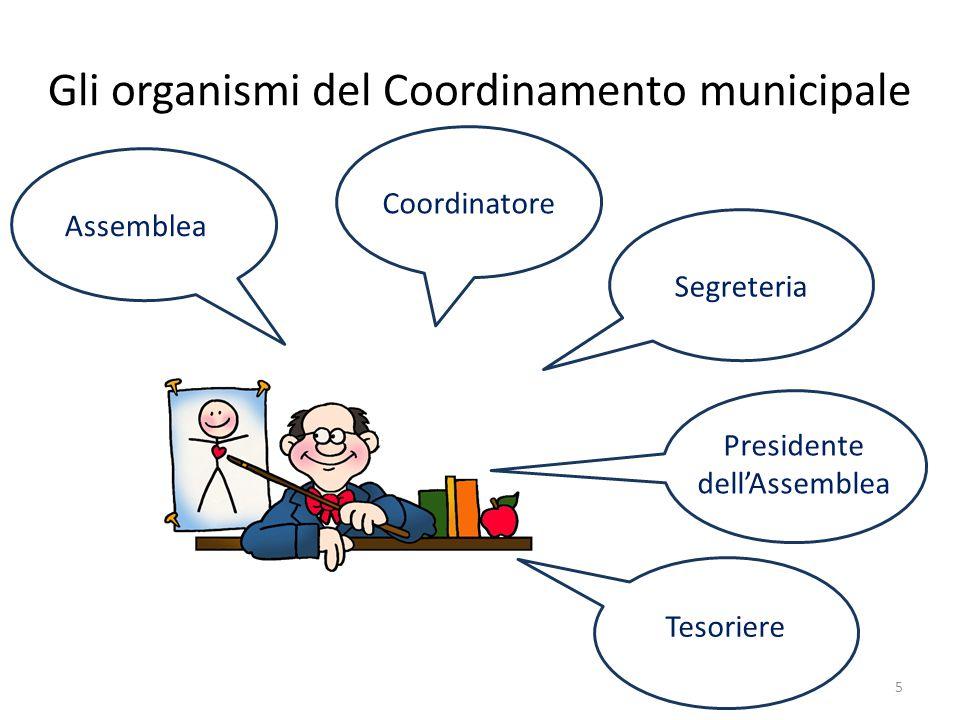 Gli organismi del Coordinamento municipale 5 Assemblea Coordinatore Segreteria Presidente dell'Assemblea Tesoriere