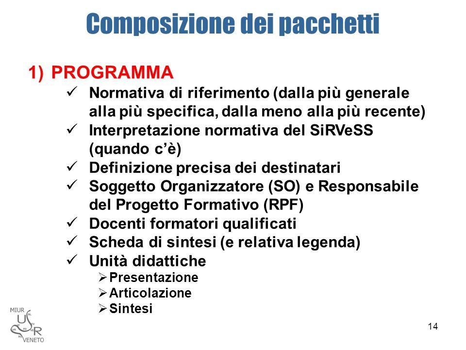 Composizione dei pacchetti 1)PROGRAMMA Normativa di riferimento (dalla più generale alla più specifica, dalla meno alla più recente) Interpretazione n