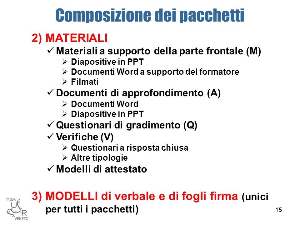 2) MATERIALI Materiali a supporto della parte frontale (M)  Diapositive in PPT  Documenti Word a supporto del formatore  Filmati Documenti di appro