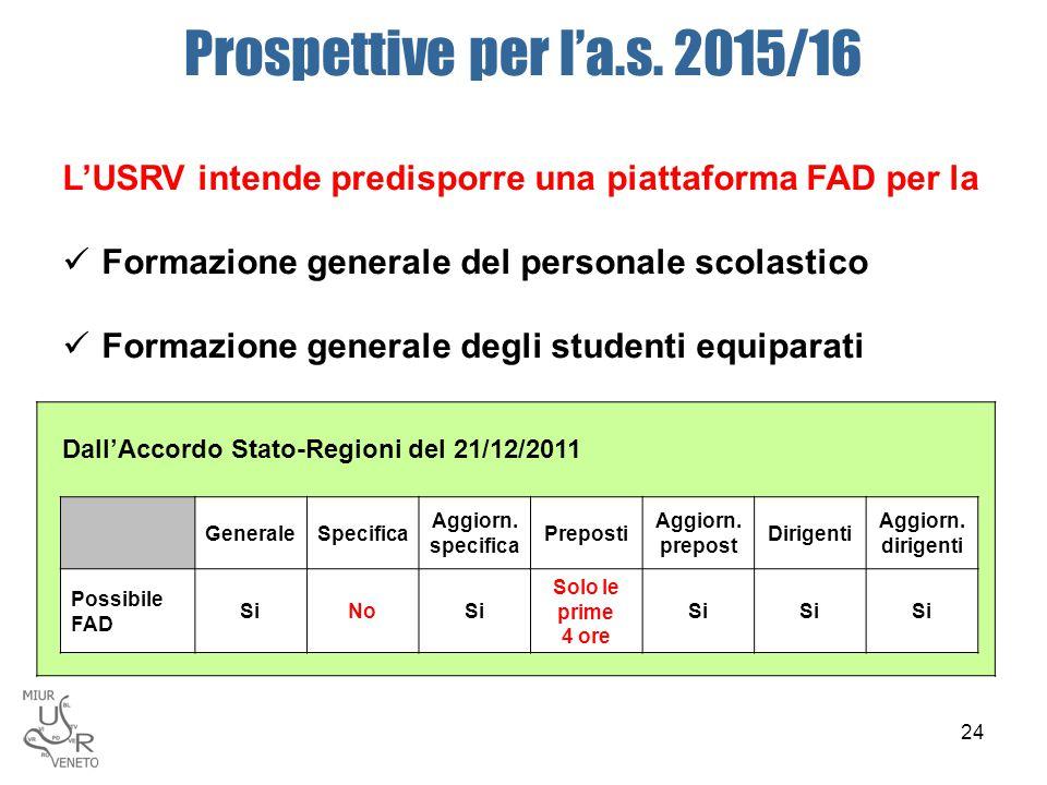 Prospettive per l'a.s. 2015/16 L'USRV intende predisporre una piattaforma FAD per la Formazione generale del personale scolastico Formazione generale