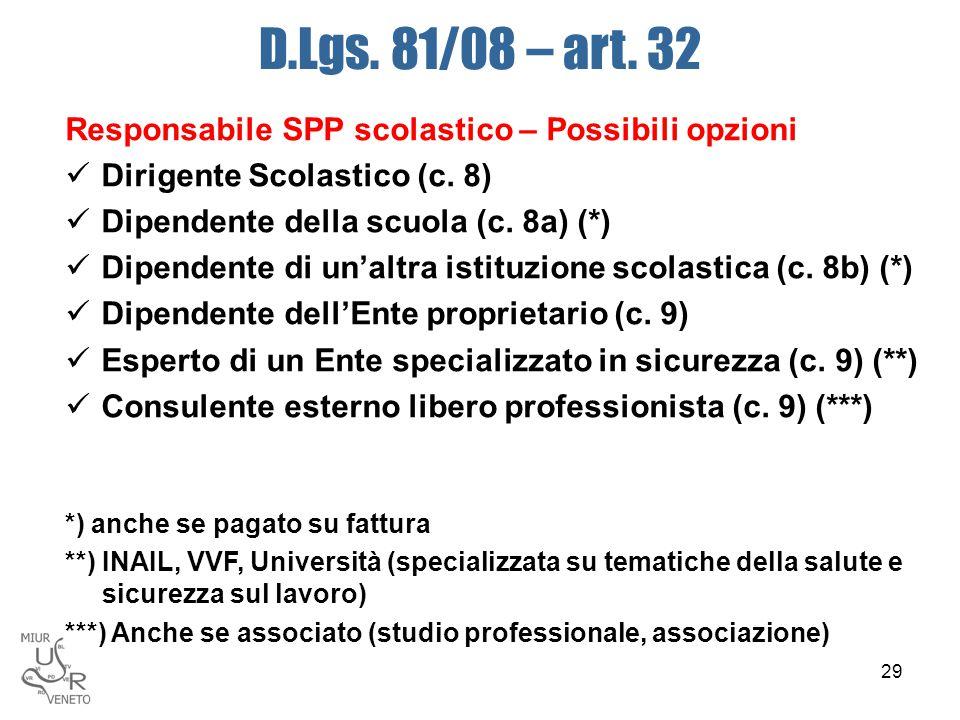 D.Lgs. 81/08 – art. 32 Responsabile SPP scolastico – Possibili opzioni Dirigente Scolastico (c. 8) Dipendente della scuola (c. 8a) (*) Dipendente di u
