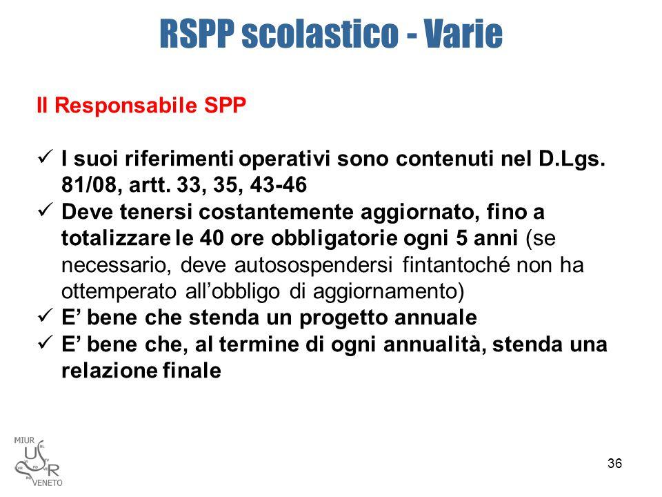RSPP scolastico - Varie Il Responsabile SPP I suoi riferimenti operativi sono contenuti nel D.Lgs. 81/08, artt. 33, 35, 43-46 Deve tenersi costantemen