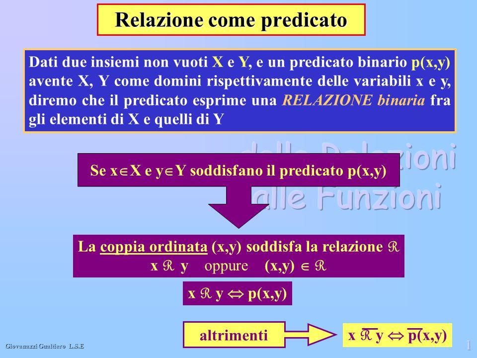 Giovanazzi Gualtiero L.S.E 1 Dati due insiemi non vuoti X e Y, e un predicato binario p(x,y) avente X, Y come domini rispettivamente delle variabili x