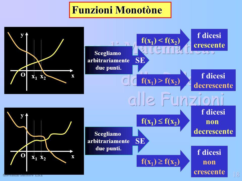 Giovanazzi Gualtiero L.S.E 18 Funzioni Monotòne x y O x1x1 x2x2 Scegliamo arbitrariamente due punti. SE f(x 1 ) < f(x 2 ) f dicesi crescente f(x 1 ) >