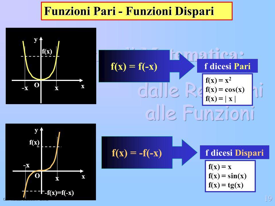 Giovanazzi Gualtiero L.S.E 19 Funzioni Pari - Funzioni Dispari x y O x-x f(x) x y O x -x f(x) = f(-x) f dicesi Pari f(x) = x 2 f(x) = cos(x) f(x) = |