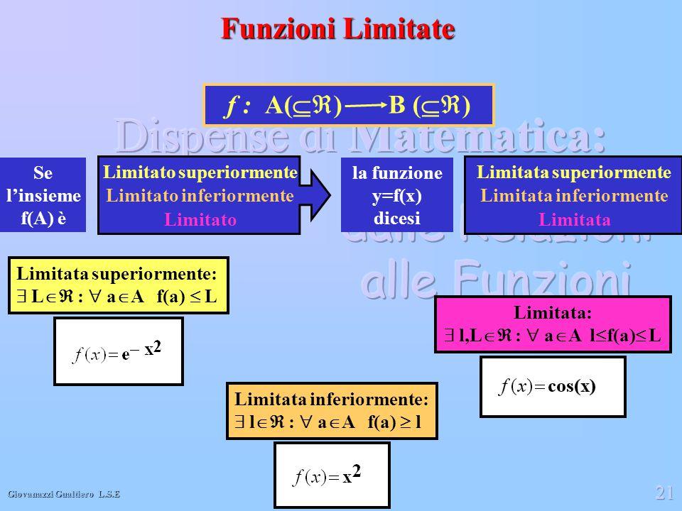 Giovanazzi Gualtiero L.S.E 21 Funzioni Limitate Se l'insieme f(A) è la funzione y=f(x) dicesi f : A(  ) B (  ) Limitato superiormente Limitato inf