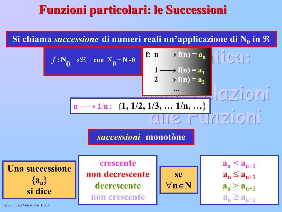 Giovanazzi Gualtiero L.S.E 24 Funzioni particolari: le Successioni Si chiama successione di numeri reali nn'applicazione di N 0 in  f:n  f(n) = a n