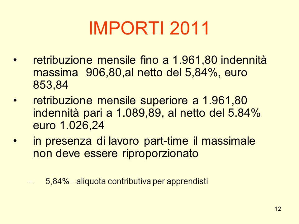12 IMPORTI 2011 retribuzione mensile fino a 1.961,80 indennità massima 906,80,al netto del 5,84%, euro 853,84 retribuzione mensile superiore a 1.961,8