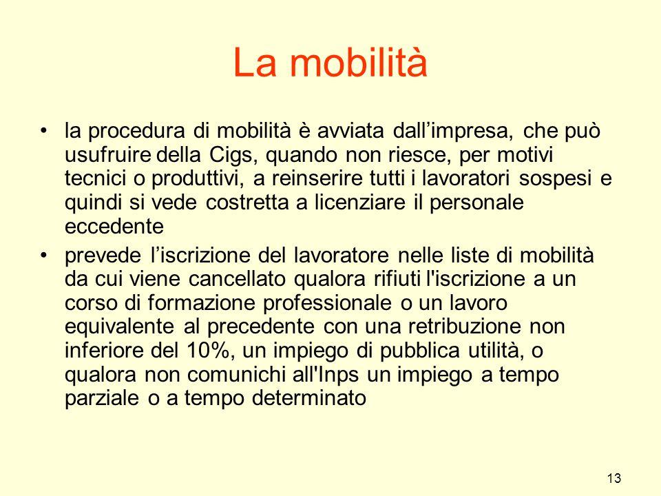 13 La mobilità la procedura di mobilità è avviata dall'impresa, che può usufruire della Cigs, quando non riesce, per motivi tecnici o produttivi, a re